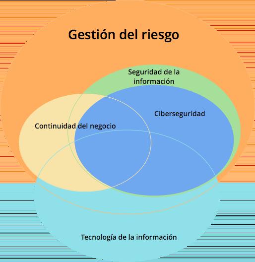 teradata global control framework pdf